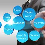 La Cultura Digitale e Social Organization: la tua azienda è pronta?