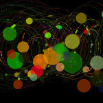 Come la Data Visualization può aiutare la tua PMI?